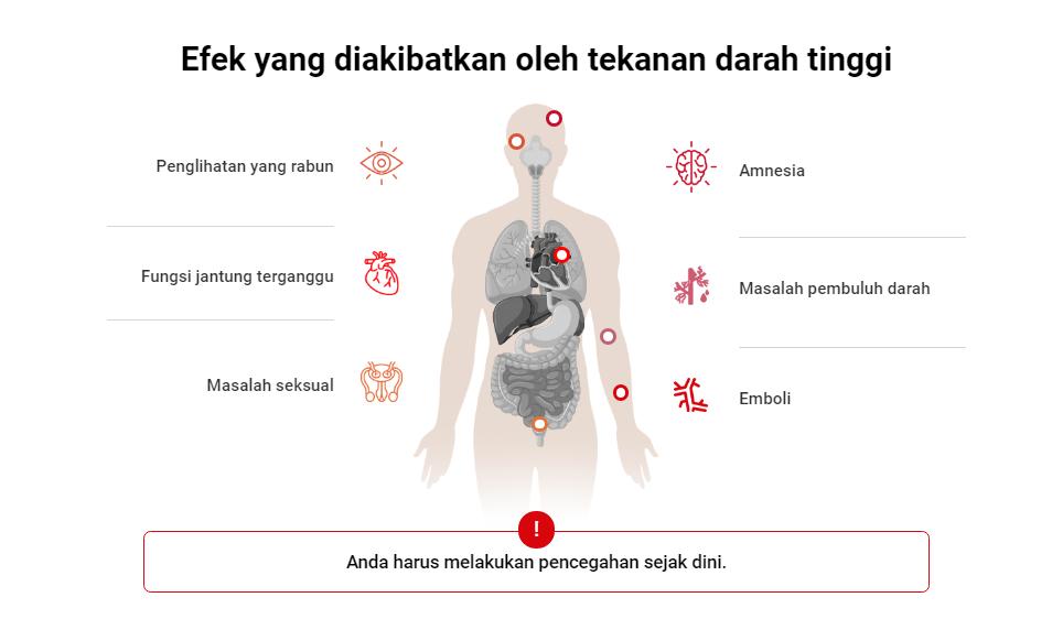 Cardionormin